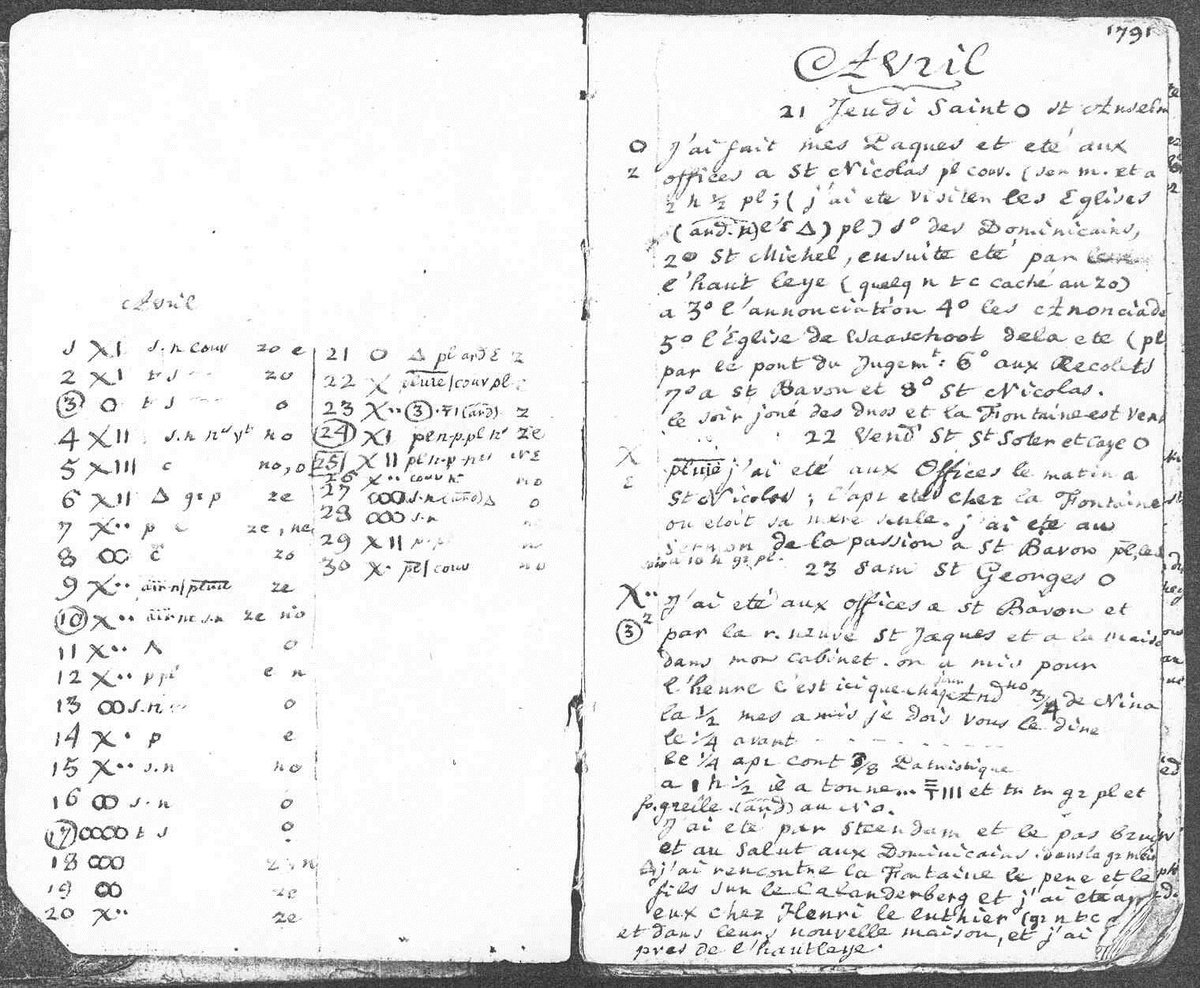 Meteorologische waarnemingen van de maand april 1791 uit het dagboek van Guillaume Schamp. De meteorologische waarnemingen staan in gecodeerde vorm in de linker kantlijn van de rechterbladzijde, terwijl de linkerbladzijde het overzicht van de maand april