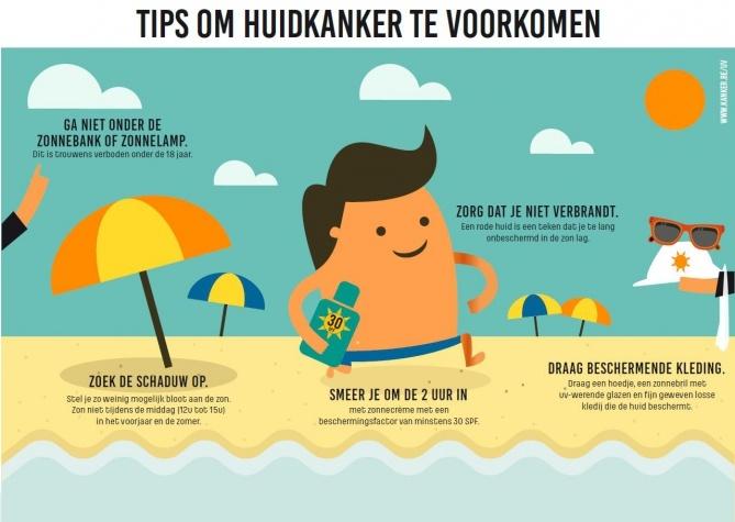 Deze tips van de Stichting tegen Kanker leren je hoe je verstandig van de zon kunt genieten.