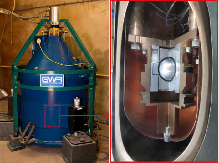 Links: De supergeleidende gravimeter van Membach. Rechts: Detailtekening van de sensor met de zwevende bol. Foto links: E. Coveliers