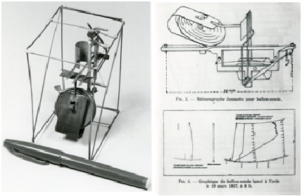 Meteorograaf ontworpen door Jules Jaumotte (1930).