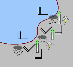 Voorbeeld van kustconvergentie (bron DWD). De westenwind op zee draait op het land naar het zuidwest