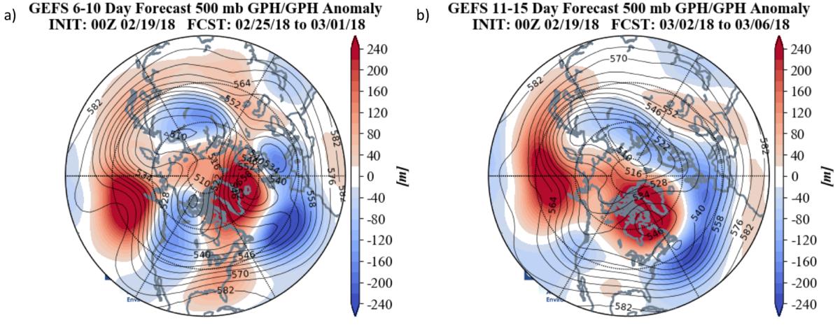 Anomalie de géopotentiel - en rouge - en altitude (environ 5500m), au-dessus de la zone arctique. Source : Atmospheric and Environmental Reasearch -https://www.aer.com/science-research/climate-weather/arctic-oscillation/