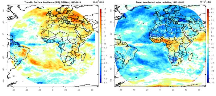Figures 3 et 4: Tendance sur la période 1983-2015 des flux solaires incidents mesurés en surface (à gauche) et des flux solaire réfléchis mesurés au sommet de l'atmosphère (à droite).